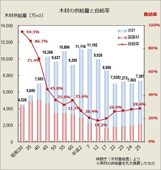 graph_jikyu_ritu.png